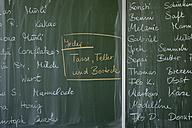 Germany, Bavaria, Chalk board in classroom, close-up - TCF01305