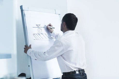 Businessman drawing on a flipchart - SGF000857