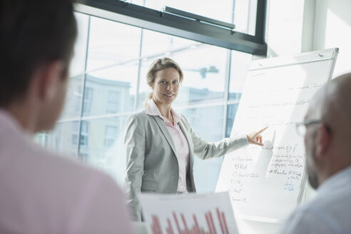 Business meeting with flip chart in conference room - RBF002171