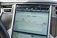 Dashboard with computer of an electric car - TC004845