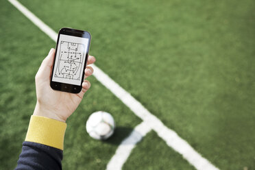 Hand holding smart phone with match tactics over soccer field - MFF003109