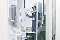 Businessman leading a presentation in city office - ZEF13623