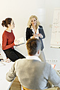 Business meeting in office - PESF00657