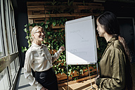 Two businesswomen working with flip chart in green office - JOSF01469