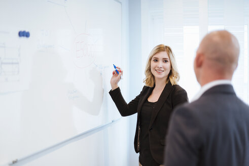 Businessman looking at businesswoman at whiteboard in office - DIGF03082