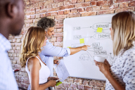 Business team working together on whiteboard at brick wall in office - HAPF02585