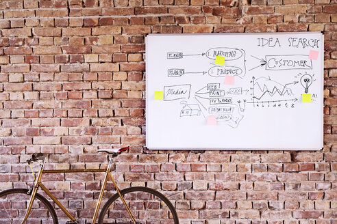 Bicycle and whiteboard  with keywords at brick wall in office - HAPF02633
