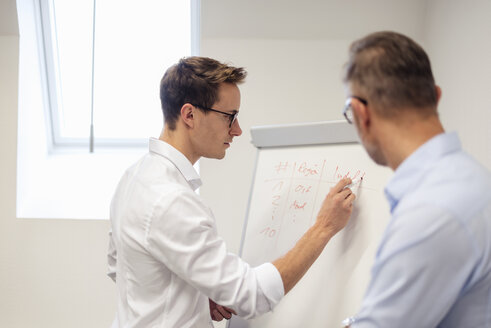 Two businessmen discussing at flip chart in office - DIGF03300