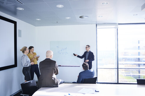 Businessman making whiteboard presentation in conference room meeting - CUF06583