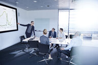 Businessman making flat screen presentation to team in boardroom - CUF06619