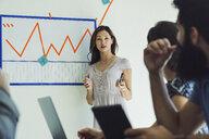 Business people in brainstorming meeting - ISF11040