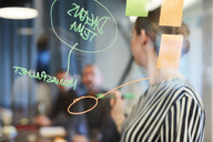 Text and adhesive notes on glass with business people in background at creative office - MASF10184