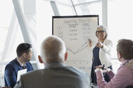 Businesswoman leading meeting at whiteboard in conference room - HEROF26245
