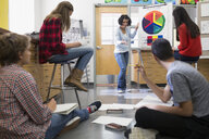 High school students listening art teacher color wheel - HEROF35170