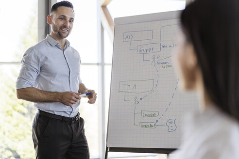 Smiling businessman and businesswoman working with flip chart in office - DIGF06557