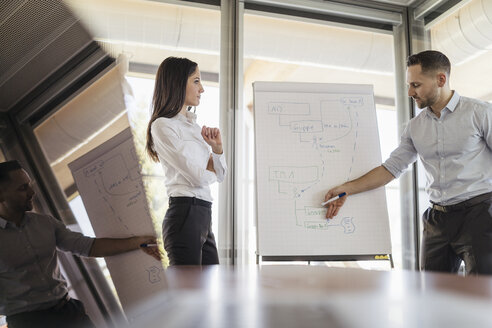 Businessman and businesswoman working with flip chart in office - DIGF06629