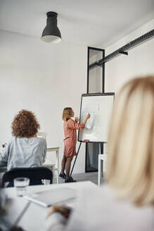 Businesswoman leading a presentation at flip chart in conference room - ZEDF02723