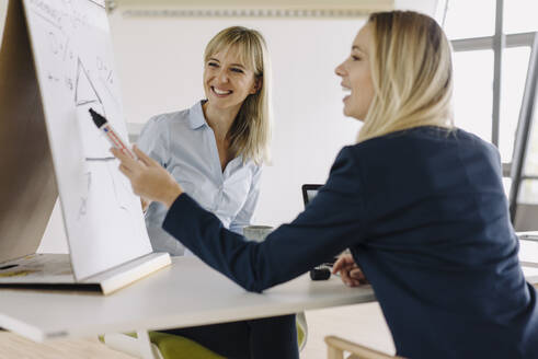 Two young businesswomen working with flip chart in office - JOSF03855